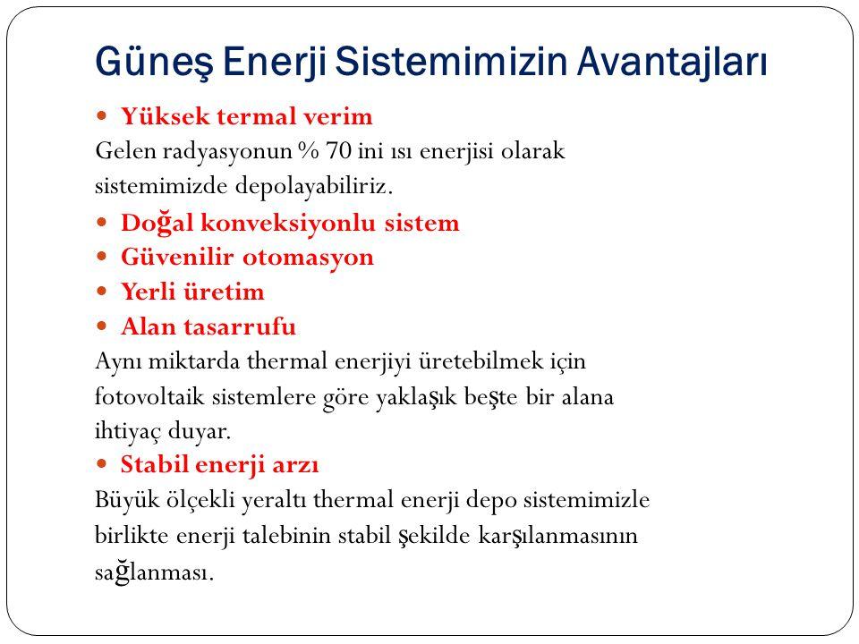 Güneş Enerji Sistemimizin Avantajları