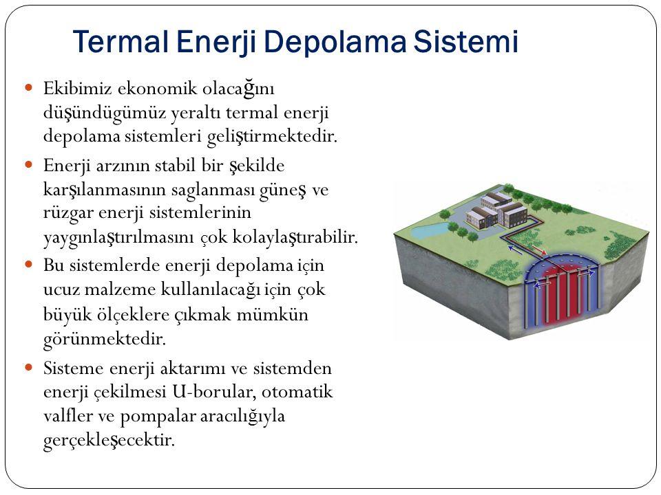 Termal Enerji Depolama Sistemi