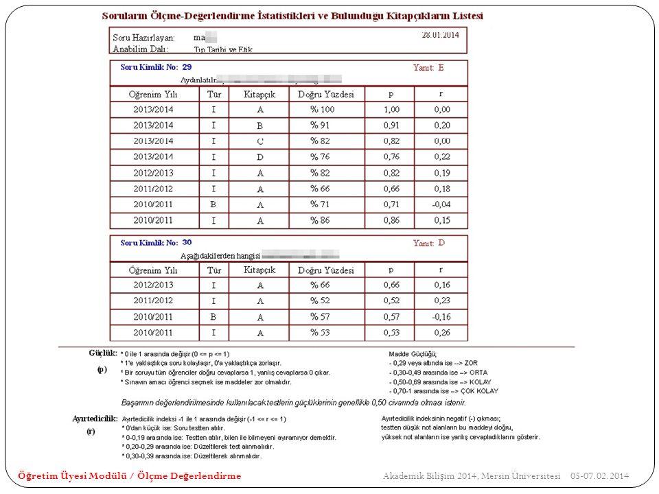 Öğretim Üyesi Modülü / Ölçme Değerlendirme Akademik Bilişim 2014, Mersin Üniversitesi 05-07.02.2014