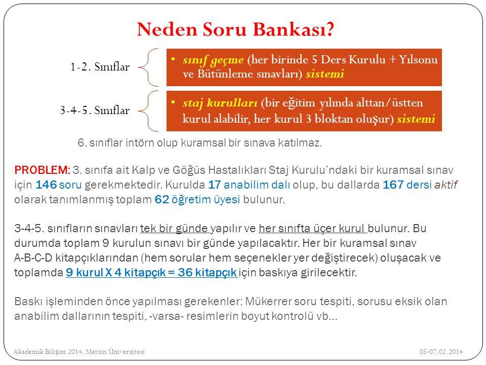 Neden Soru Bankası 1-2. Sınıflar. sınıf geçme (her birinde 5 Ders Kurulu + Yılsonu ve Bütünleme sınavları) sistemi.