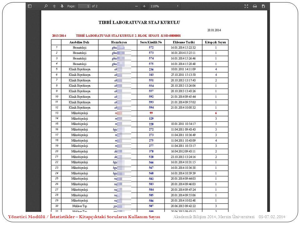 Yönetici Modülü / İstatistikler – Kitapçıktaki Soruların Kullanım Sayısı Akademik Bilişim 2014, Mersin Üniversitesi 05-07.02.2014