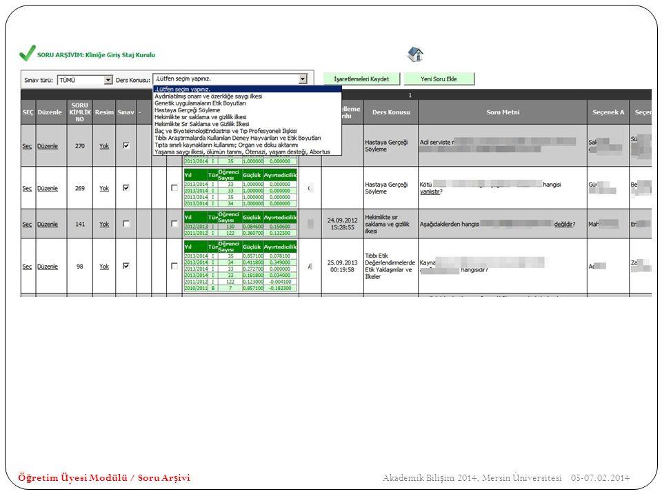 Öğretim Üyesi Modülü / Soru Arşivi Akademik Bilişim 2014, Mersin Üniversitesi 05-07.02.2014
