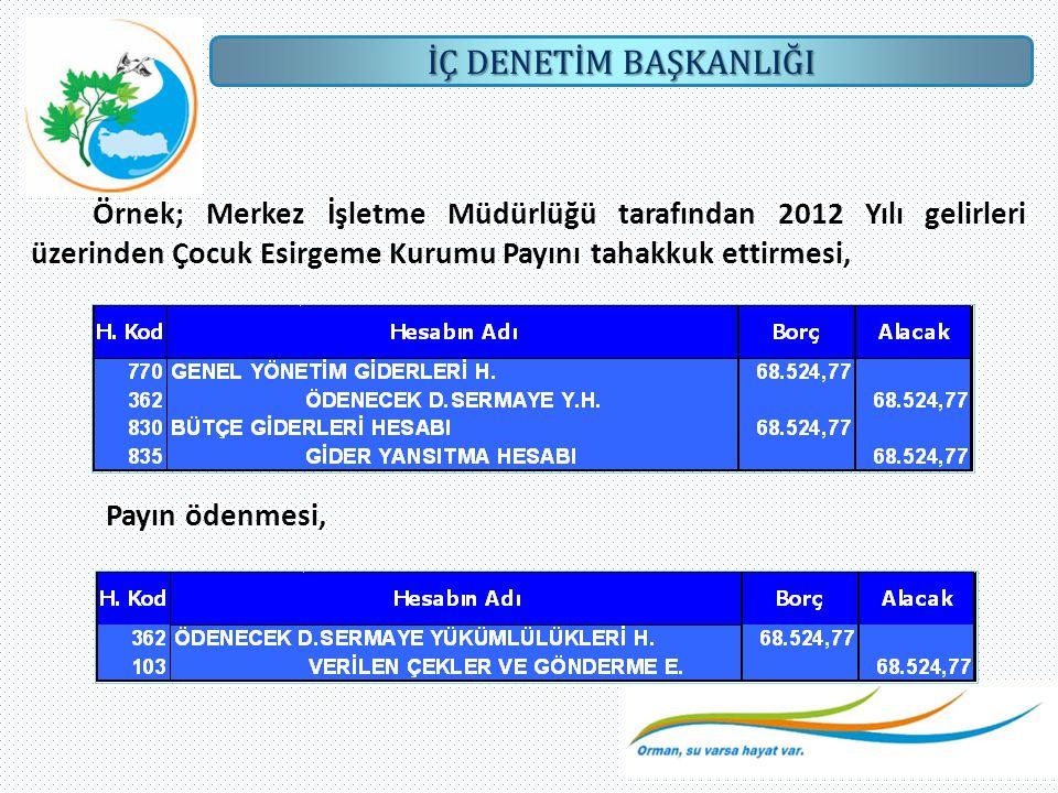 Örnek; Merkez İşletme Müdürlüğü tarafından 2012 Yılı gelirleri üzerinden Çocuk Esirgeme Kurumu Payını tahakkuk ettirmesi,