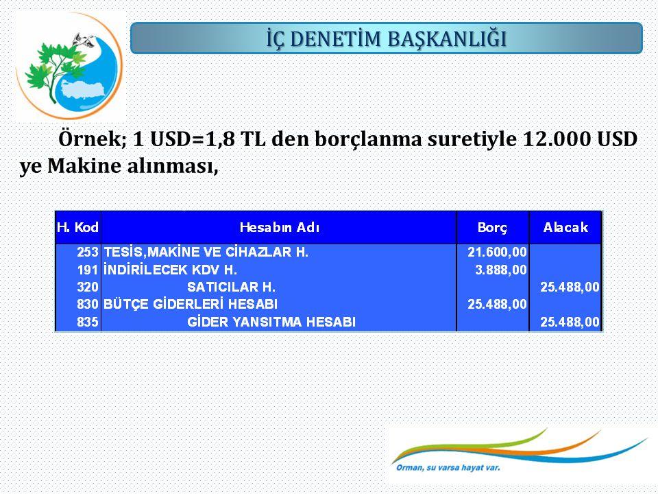 Örnek; 1 USD=1,8 TL den borçlanma suretiyle 12