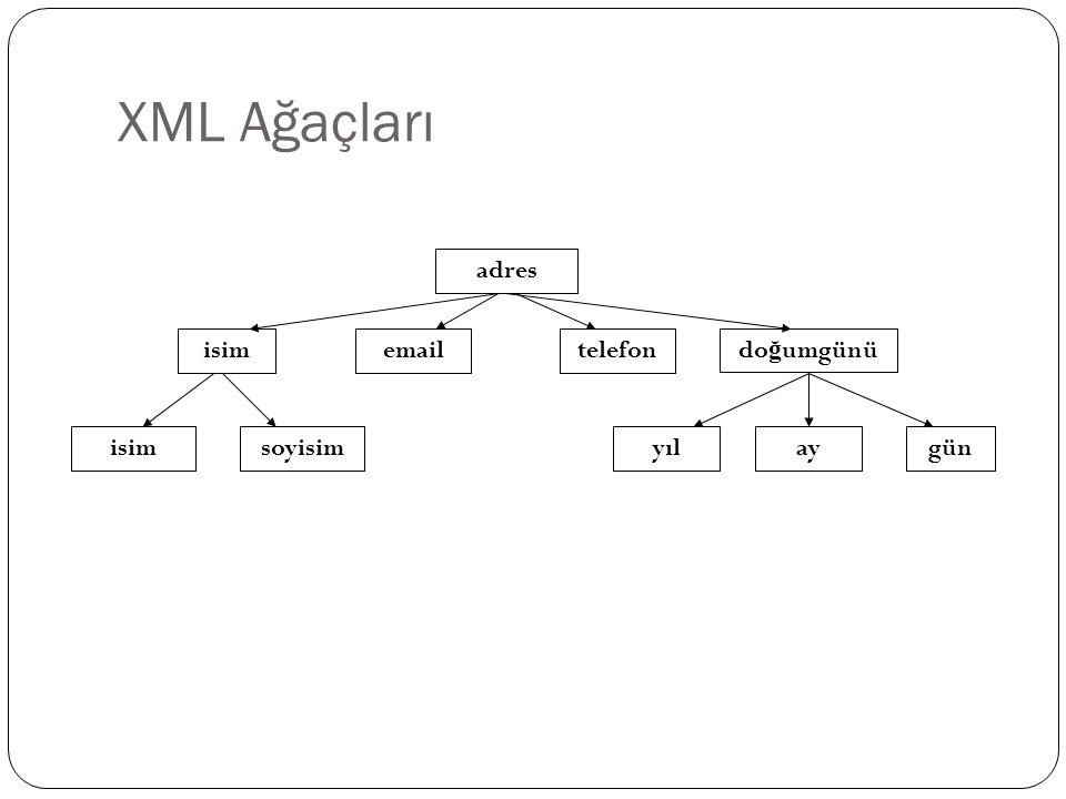 XML Ağaçları adres isim email telefon doğumgünü isim soyisim yıl ay