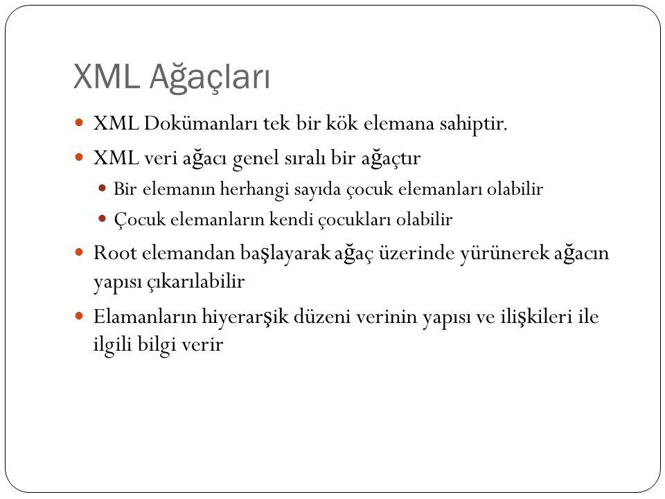 XML Ağaçları XML Dokümanları tek bir kök elemana sahiptir.