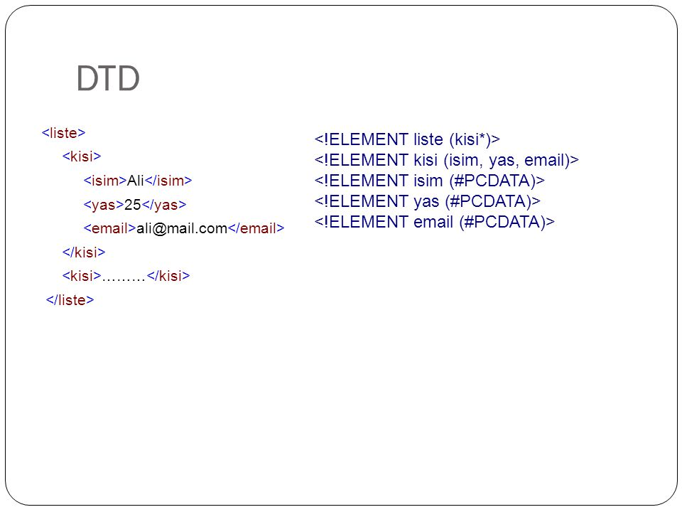 DTD <!ELEMENT liste (kisi*)>