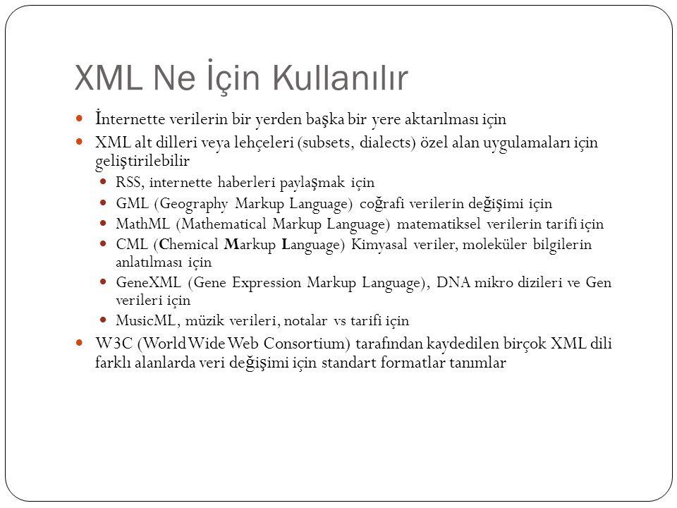 XML Ne İçin Kullanılır İnternette verilerin bir yerden başka bir yere aktarılması için.