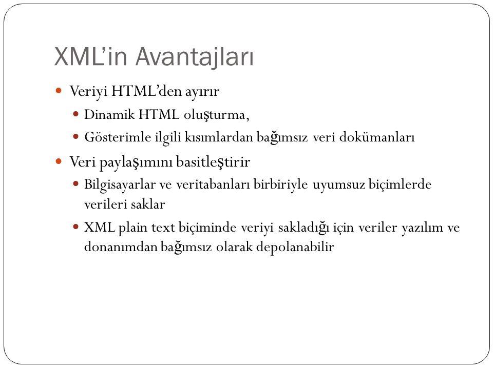 XML'in Avantajları Veriyi HTML'den ayırır