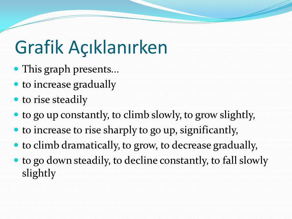 Grafik Açıklanırken This graph presents... to increase gradually