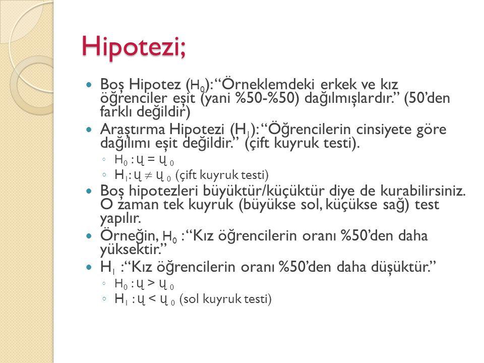 Hipotezi; Boş Hipotez (H0): Örneklemdeki erkek ve kız öğrenciler eşit (yani %50-%50) dağılmışlardır. (50'den farklı değildir)