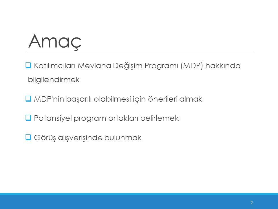 Amaç Katılımcıları Mevlana Değişim Programı (MDP) hakkında bilgilendirmek. MDP nin başarılı olabilmesi için önerileri almak.