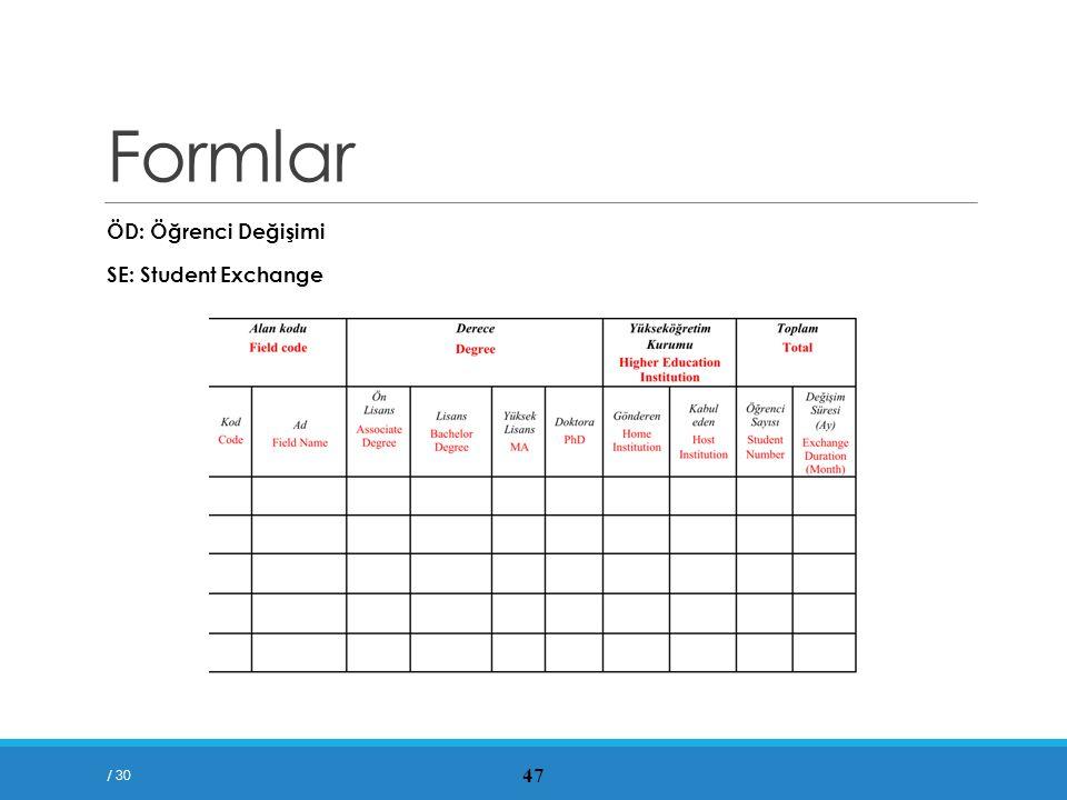 Formlar ÖD: Öğrenci Değişimi SE: Student Exchange / 30