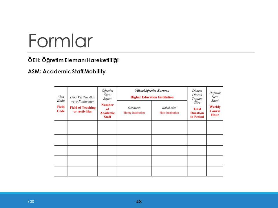 Formlar ÖEH: Öğretim Elemanı Hareketliliği