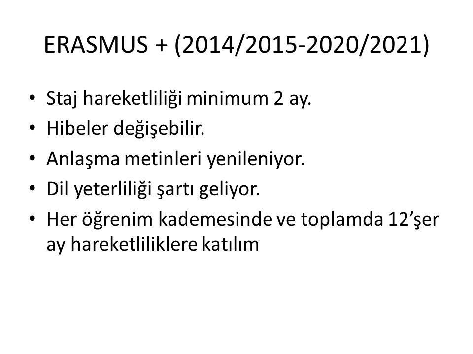 ERASMUS + (2014/2015-2020/2021) Staj hareketliliği minimum 2 ay.