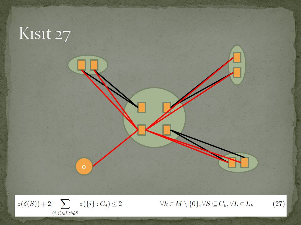 Kısıt 27