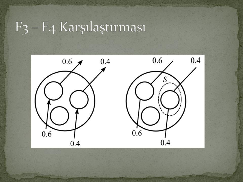 F3 – F4 Karşılaştırması