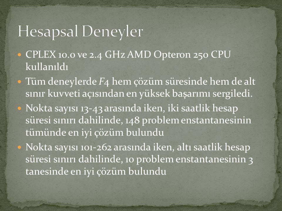 Hesapsal Deneyler CPLEX 10.0 ve 2.4 GHz AMD Opteron 250 CPU kullanıldı