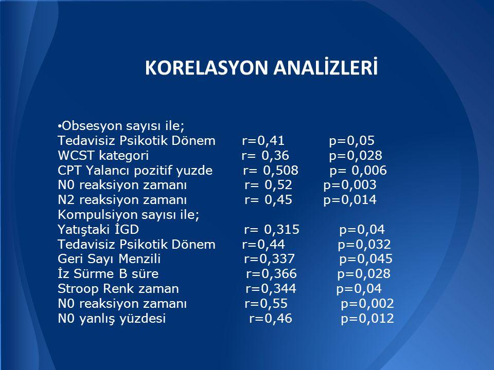 KORELASYON ANALİZLERİ