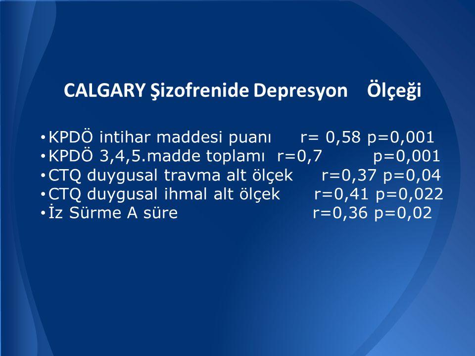 CALGARY Şizofrenide Depresyon Ölçeği
