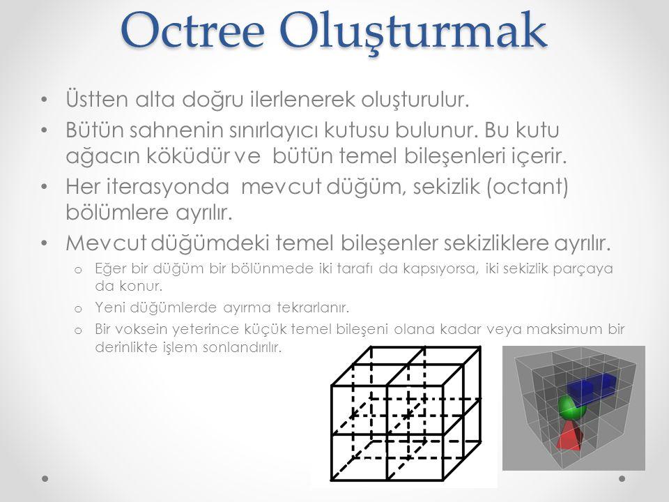 Octree Oluşturmak Üstten alta doğru ilerlenerek oluşturulur.