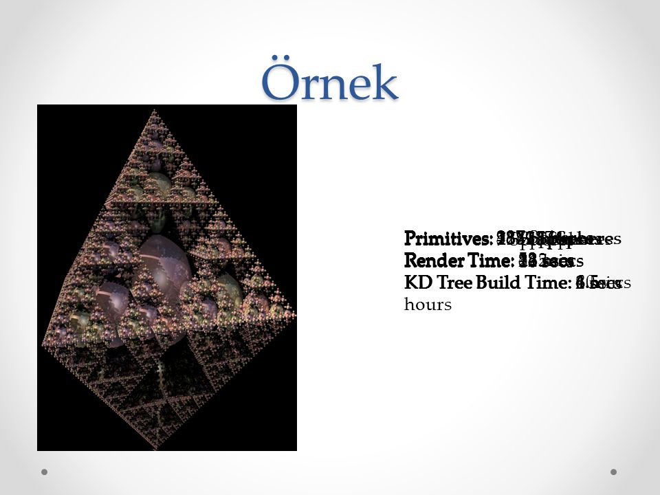 Örnek Primitives: 4687 Spheres Render Time: 85 secs