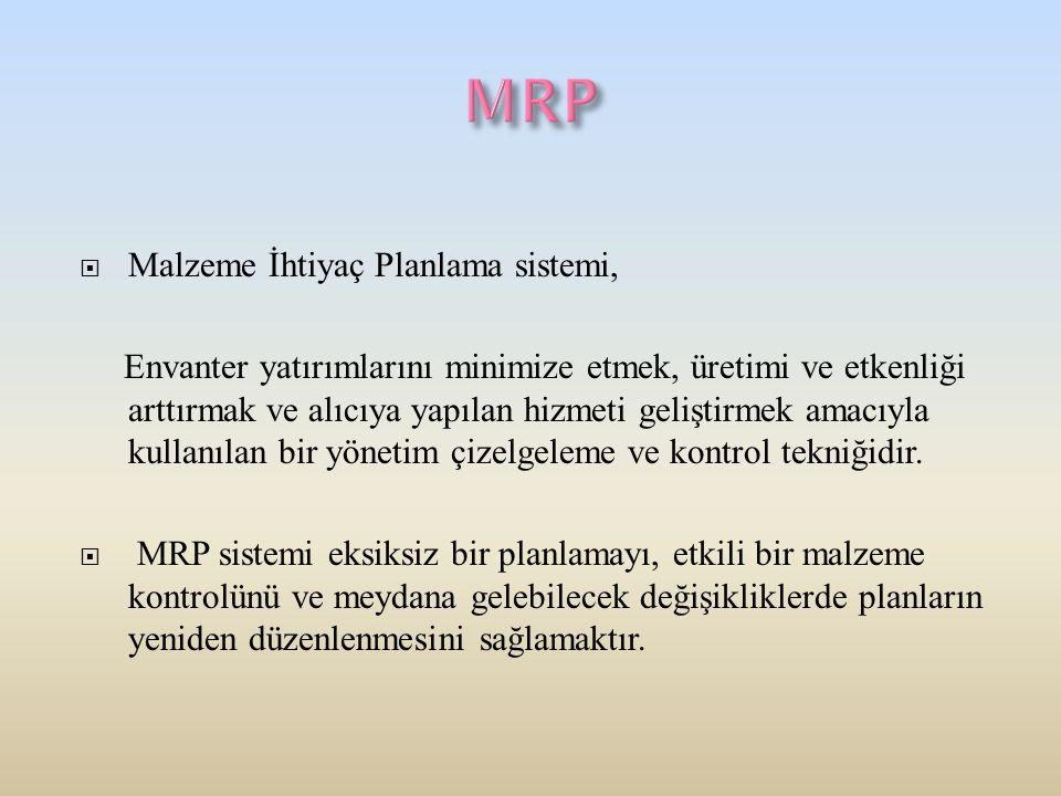 MRP Malzeme İhtiyaç Planlama sistemi,