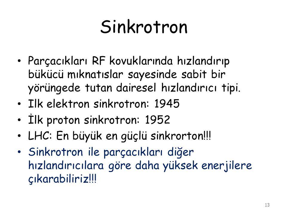Sinkrotron Parçacıkları RF kovuklarında hızlandırıp bükücü mıknatıslar sayesinde sabit bir yörüngede tutan dairesel hızlandırıcı tipi.