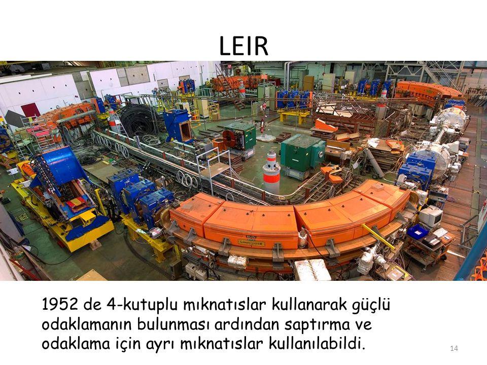 LEIR 1952 de 4-kutuplu mıknatıslar kullanarak güçlü odaklamanın bulunması ardından saptırma ve odaklama için ayrı mıknatıslar kullanılabildi.