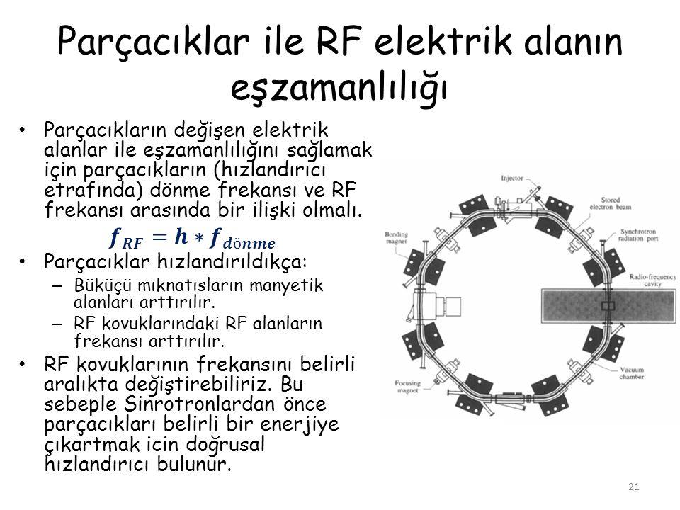 Parçacıklar ile RF elektrik alanın eşzamanlılığı