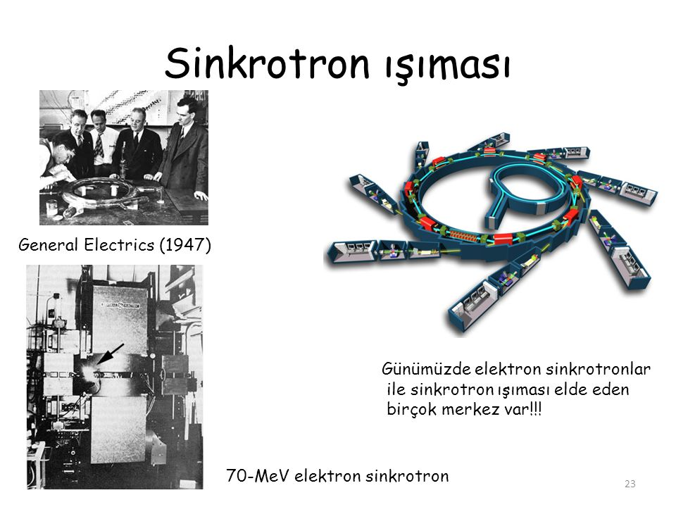 Sinkrotron ışıması General Electrics (1947)