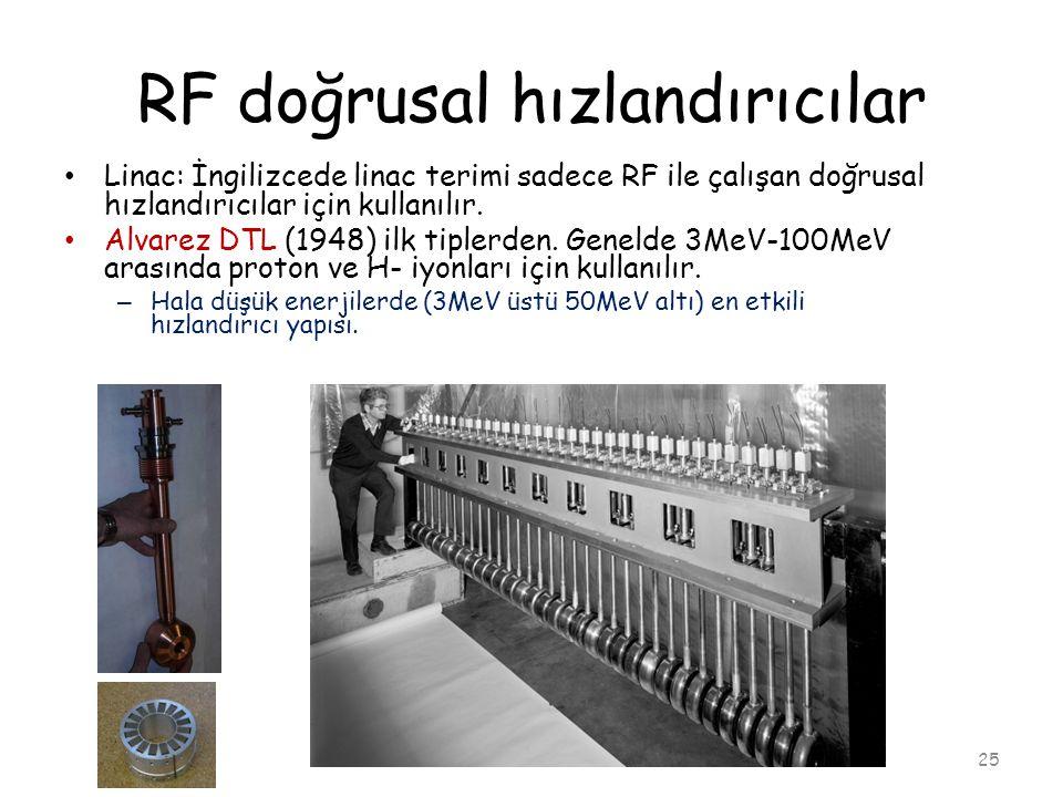 RF doğrusal hızlandırıcılar