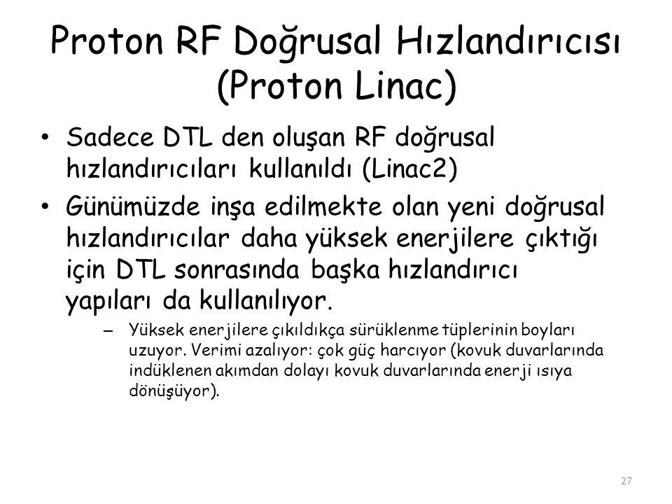 Proton RF Doğrusal Hızlandırıcısı (Proton Linac)