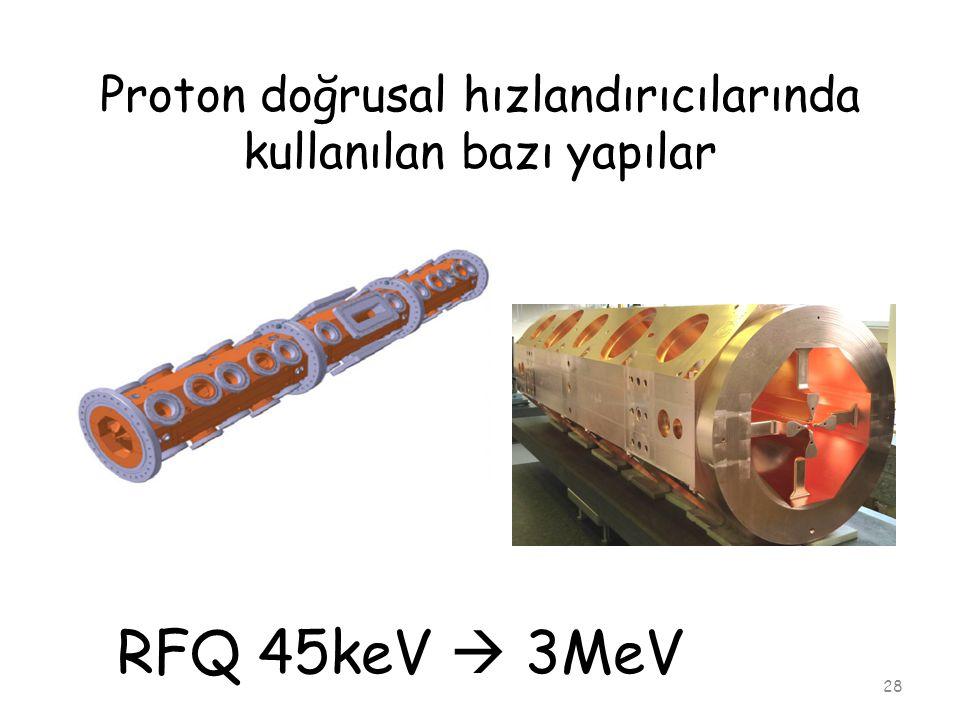 Proton doğrusal hızlandırıcılarında kullanılan bazı yapılar