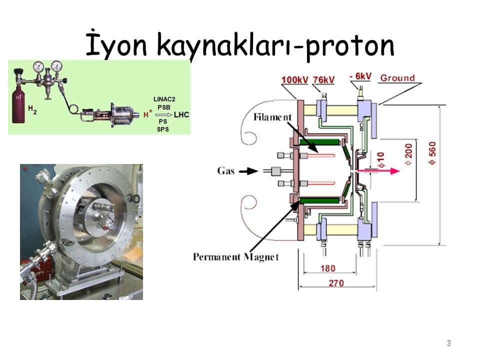 İyon kaynakları-proton
