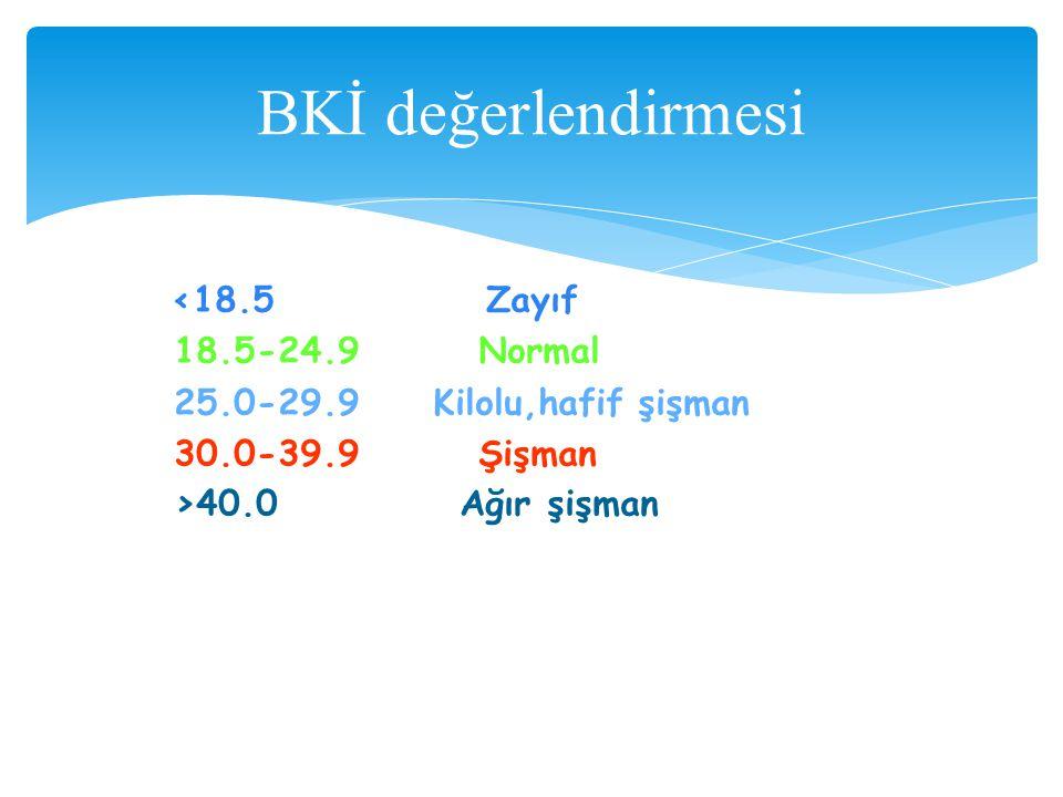 BKİ değerlendirmesi <18.5 Zayıf 18.5-24.9 Normal 25.0-29.9 Kilolu,hafif şişman 30.0-39.9 Şişman >40.0 Ağır şişman