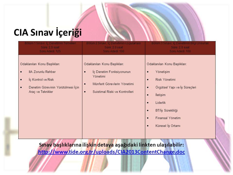 Sınav başlıklarına ilişkin detaya aşağıdaki linkten ulaşılabilir: