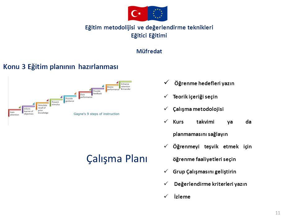 Çalışma Planı Konu 3 Eğitim planının hazırlanması