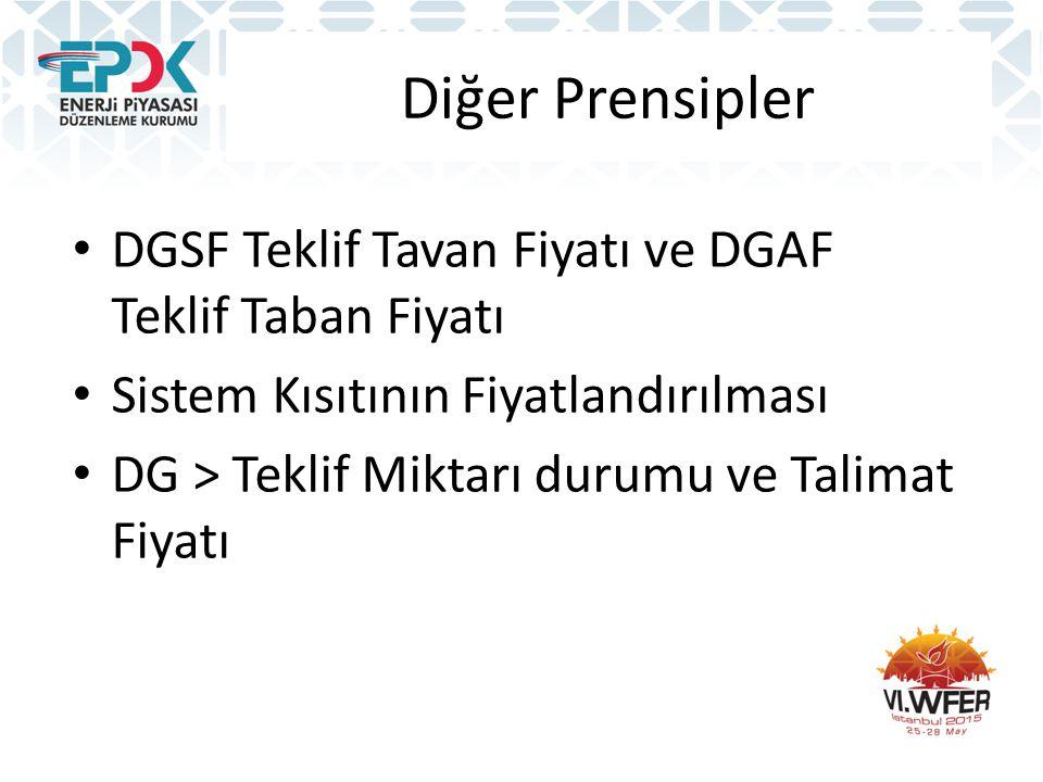 Diğer Prensipler DGSF Teklif Tavan Fiyatı ve DGAF Teklif Taban Fiyatı