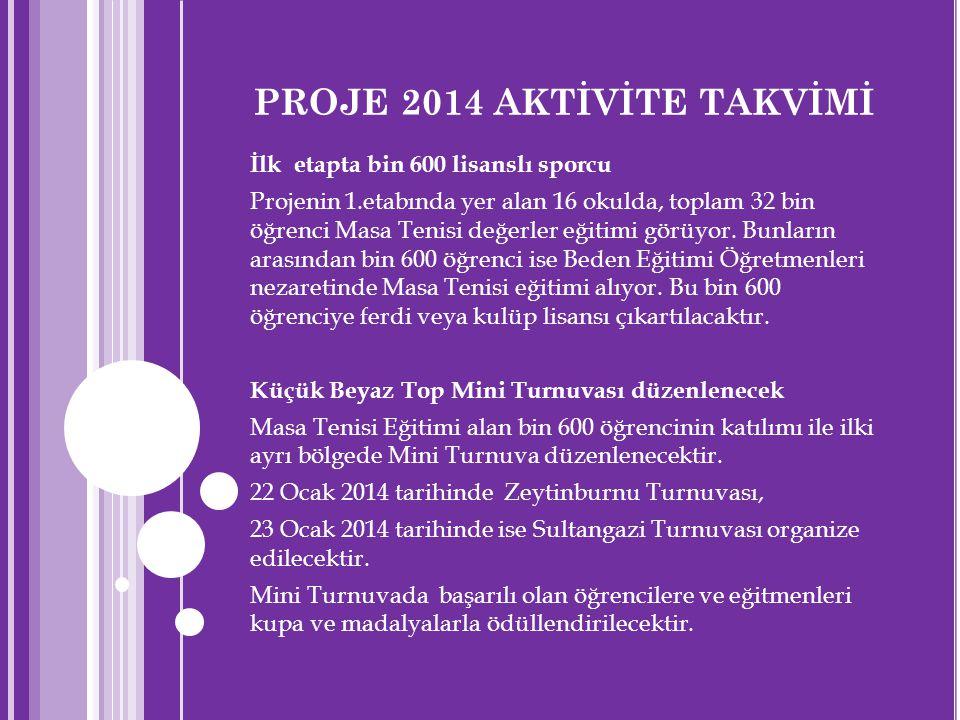 PROJE 2014 AKTİVİTE TAKVİMİ