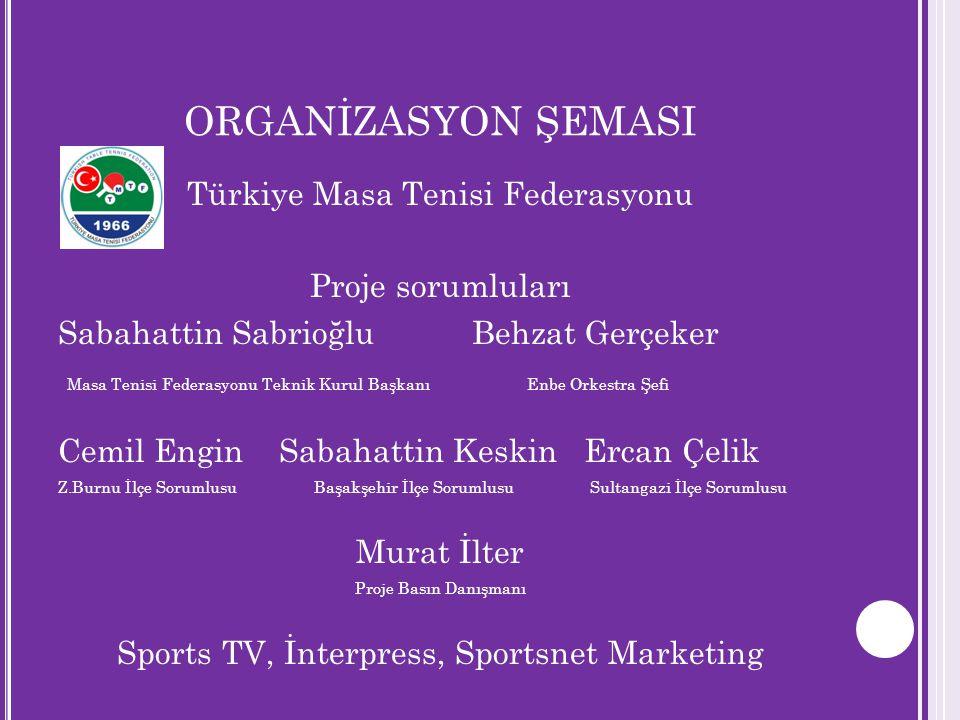 ORGANİZASYON ŞEMASI Türkiye Masa Tenisi Federasyonu Proje sorumluları