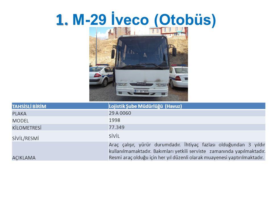 1. M-29 İveco (Otobüs) TAHSİSLİ BİRİM Lojistik Şube Müdürlüğü (Havuz)