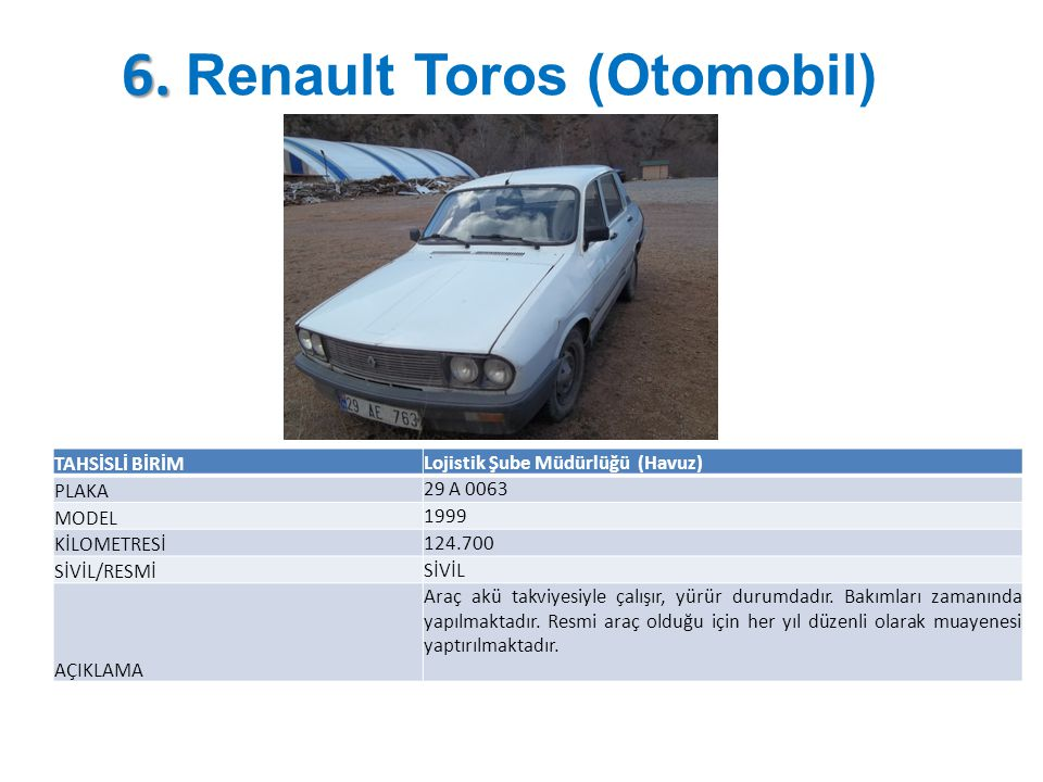6. Renault Toros (Otomobil)