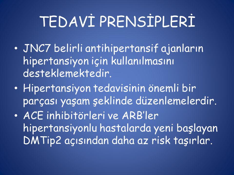 TEDAVİ PRENSİPLERİ JNC7 belirli antihipertansif ajanların hipertansiyon için kullanılmasını desteklemektedir.