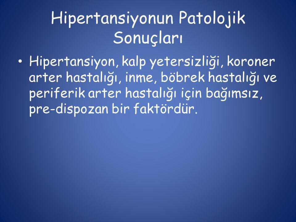 Hipertansiyonun Patolojik Sonuçları