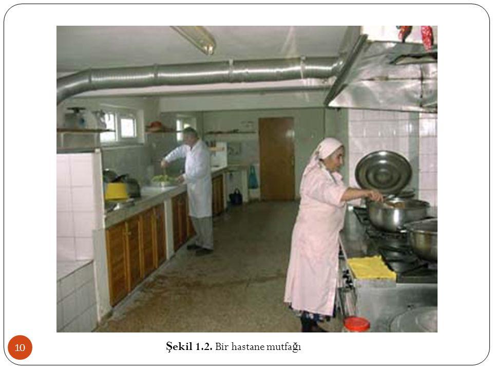 Şekil 1.2. Bir hastane mutfağı