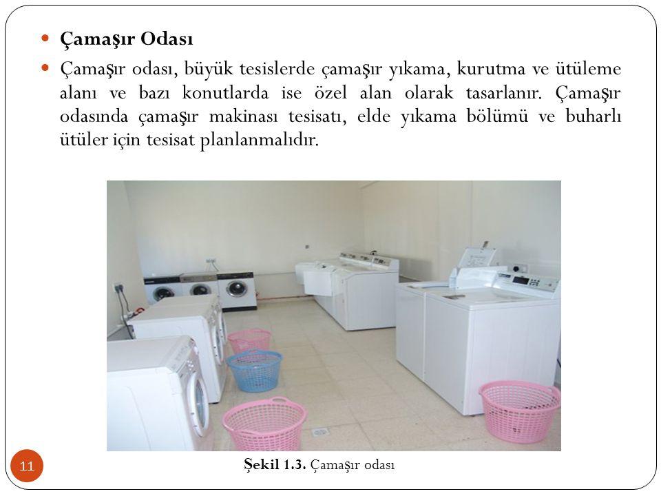 Çamaşır Odası