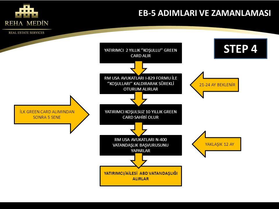 EB-5 ADIMLARI VE ZAMANLAMASI