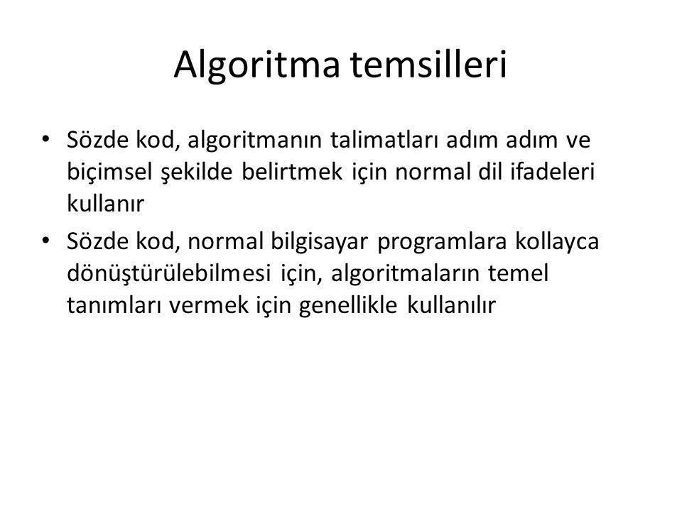 Algoritma temsilleri Sözde kod, algoritmanın talimatları adım adım ve biçimsel şekilde belirtmek için normal dil ifadeleri kullanır.
