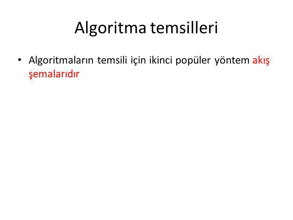 Algoritma temsilleri Algoritmaların temsili için ikinci popüler yöntem akış şemalarıdır